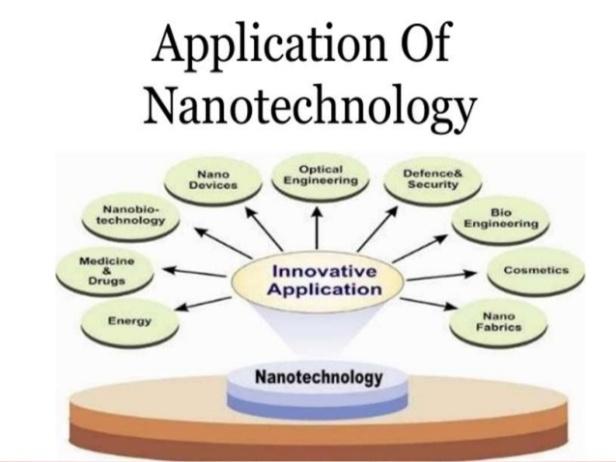 nanotechnology-15-638
